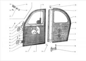 Citroen 2CV ajtó