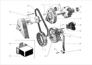 Citroen 2CV generátor